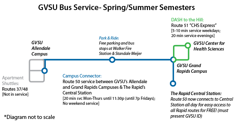 GVSU Bus Service Routing - Spring & Summer Semesters
